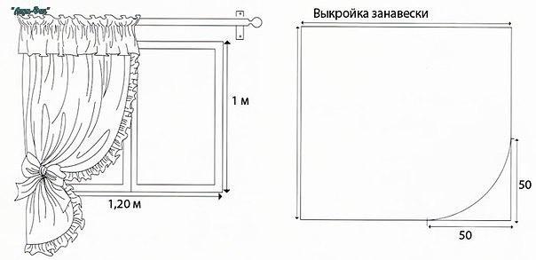 Штор для кухни выкройки