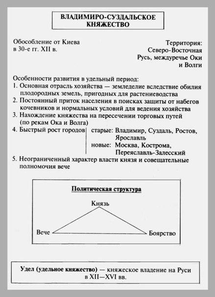 Владимиро-Суздальского