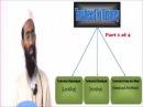 Tawheed Ki Qismey - Dars 1 of 4 Abu Zaid Zameer