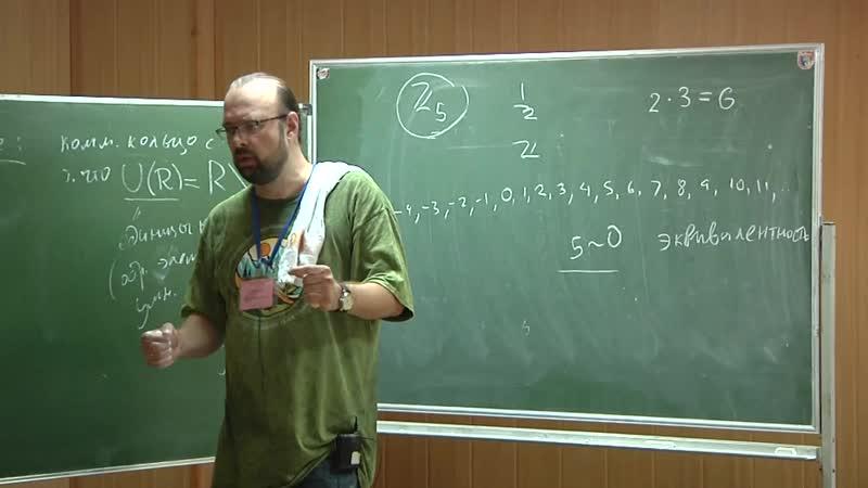 Уравнения и симметрии [1] Антон Джамай ЛШСМ