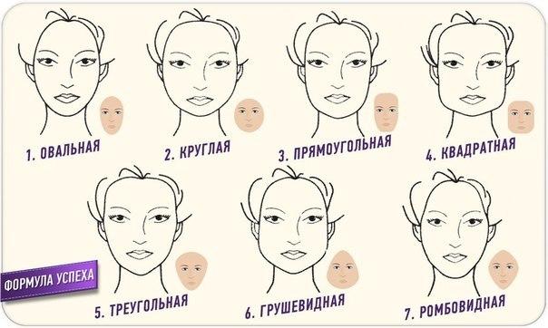 Как подобрать макияж к лицу блондинке