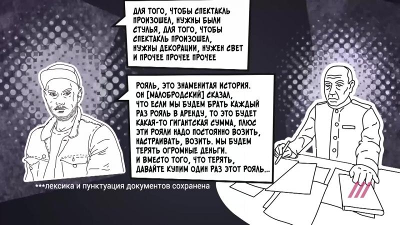 Все о деле Серебренникова за 5 минут. Эксклюзивные документы