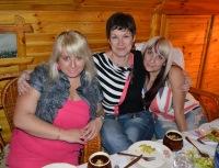 Юлия Ласкова, 13 июля , Днепродзержинск, id161530118