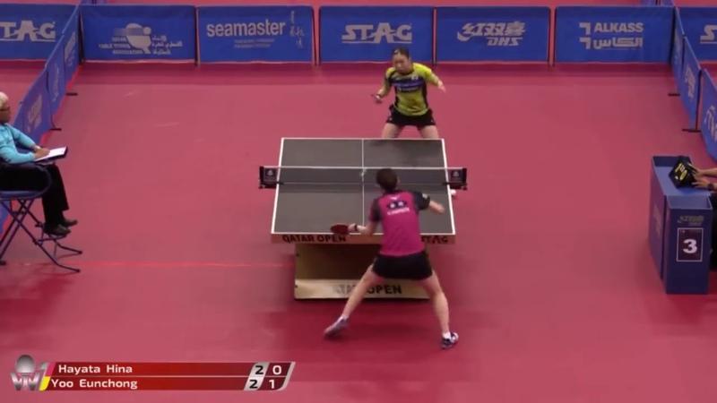 Qatar Open 2019 Hina Hayata vs Yoo Eunchong, Highlights