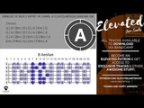 Soulful Mellow Groove Guitar Backing Track Jam in B Minor