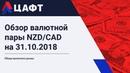 Обзор валютной пары NZD CAD на 31 10 2018
