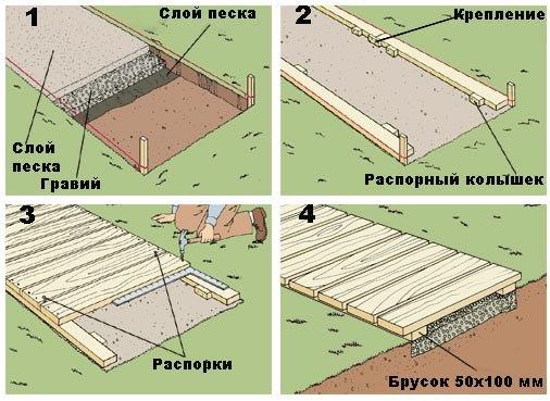 Как лучше сделать дорожки на даче из бетона