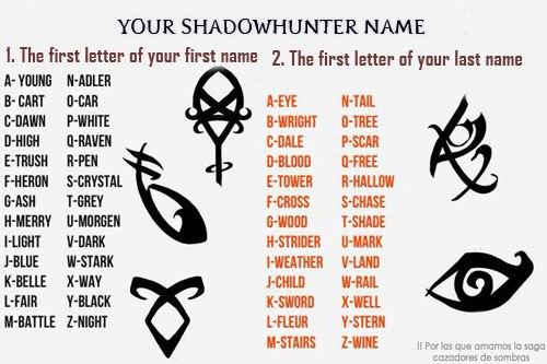 Буквы в Вашем имени.