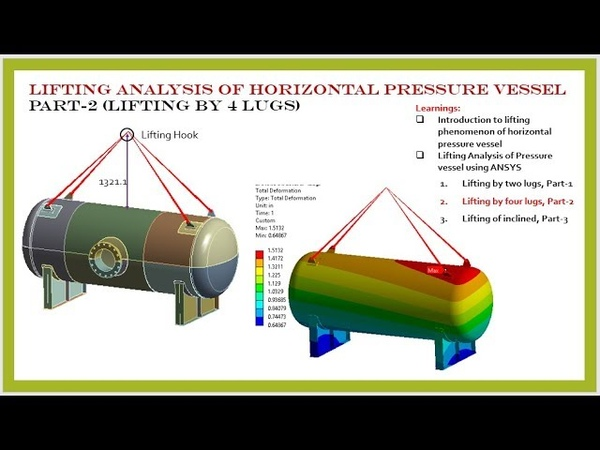 Lifting Analysis of Horizontal pressure vessel using four lifting lugs in ANSYS, Part-2