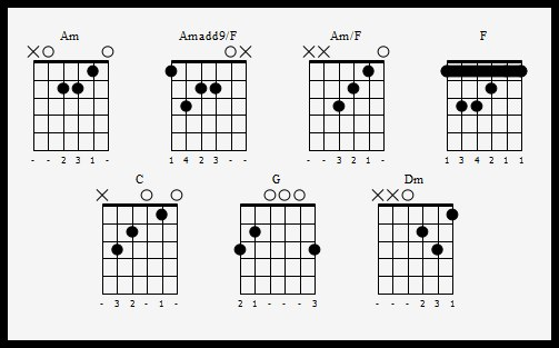 Бои на гитаре шестерка с приглушкой схема