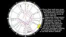 October 2018 Astrology Report
