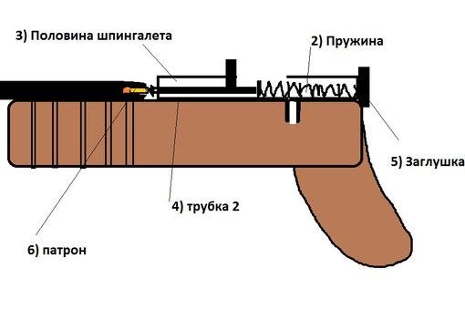 оружие,машины | ВКонтакте