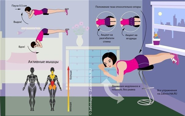 Самые эффективные упражнения в домашних условиях для мужчин