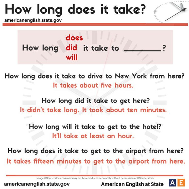 how long does it take to do a research paper How long does editing take you need to have a reasonably good idea of how long you (or someone else) will take to edit a document not writing on paper.