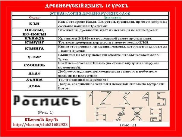 Файл ДРЕВНЕРУСКIЙ ЯЗЫКЪ 10