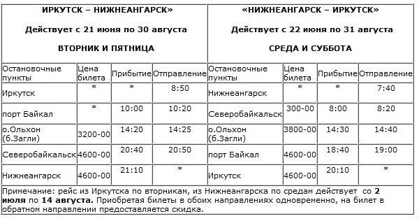 Расписание кораблей по Байкалу