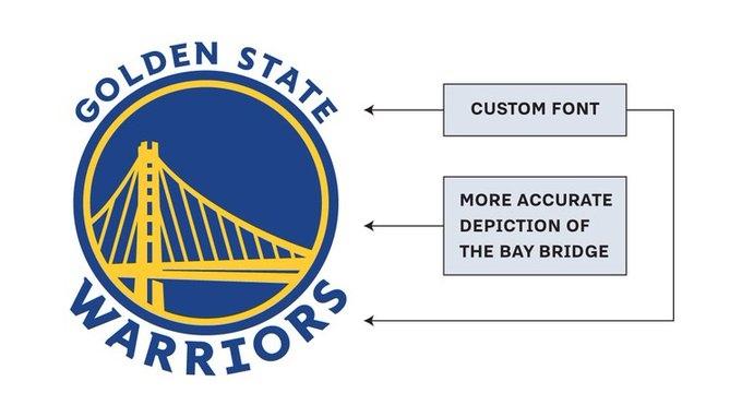 «Уорриорз» представили обновленный логотип для следующего сезона