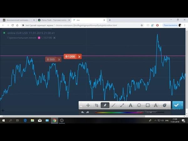 Olymp Trade 2019 (- 1200 рублей) и уход из рынка ДИСЦИПЛИНА
