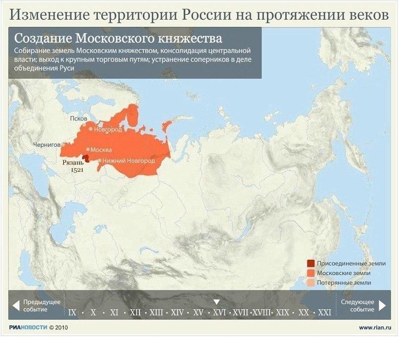 Изменение территории России на протяжении веков MUK2or2rB6s