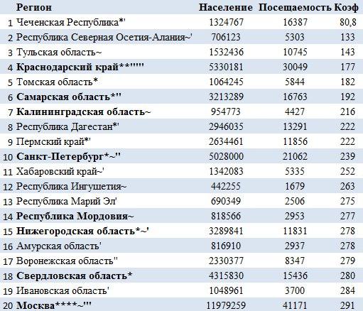 Немного о футболе и спорте в Мордовии (продолжение 4) - Страница 5 VmGM8yLDdzY
