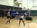 Purdue University Volleyball Passing Drills