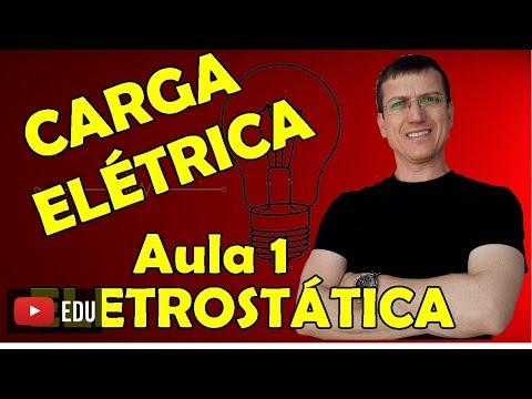 CARGA ELÉTRICA ELETROSTÁTICA AULA 1 Prof Marcelo Boaro