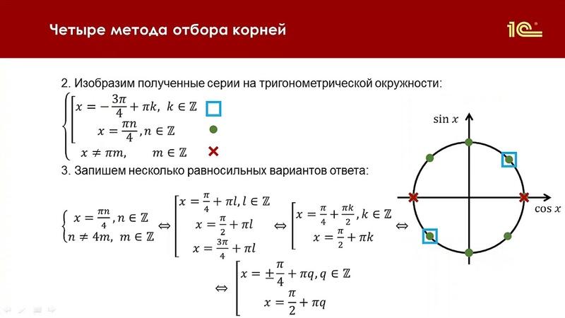 Отбор корней уравнения на тригонометрической окружности Асташова И В.Урок 1