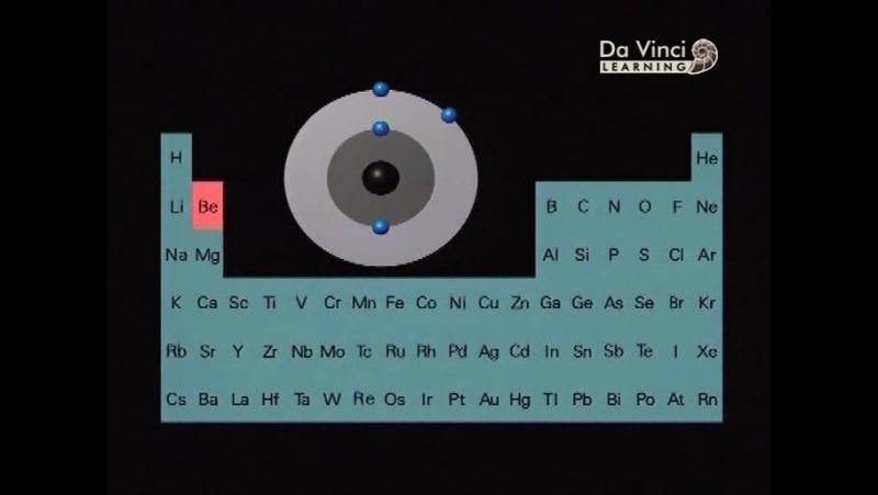 Из истории великих научных открытий. Порядок - Менделеев, Мейер и периодический закон химических элементов