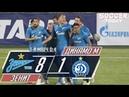 ЗЕНИТ - ДИНАМО МИНСК 8:1 Обзор матча HD | Лига Европы - Квалификация 2-й матч
