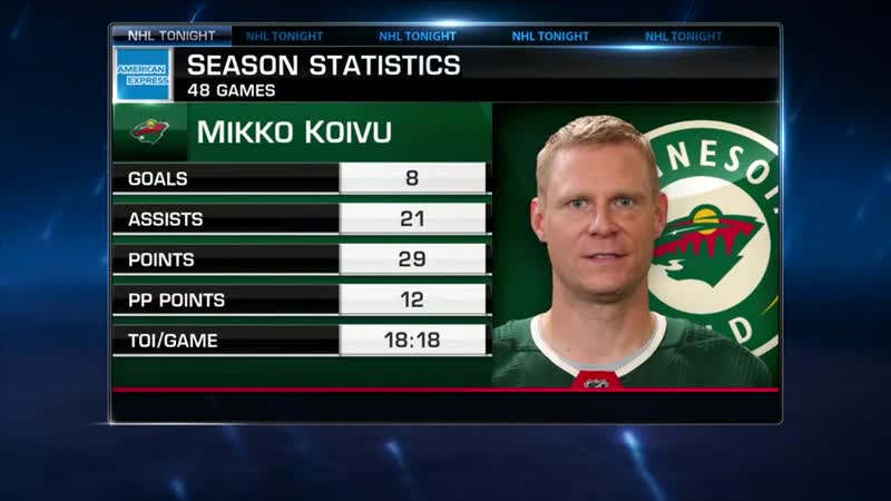 NHL Tonight Mikko Koivu injury Feb 6 2019