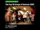 Billboard's top 10 summer 2007 songs