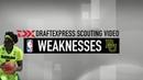 Johnathan Motley 2017 NBA Draft Scouting Video - Weaknesses