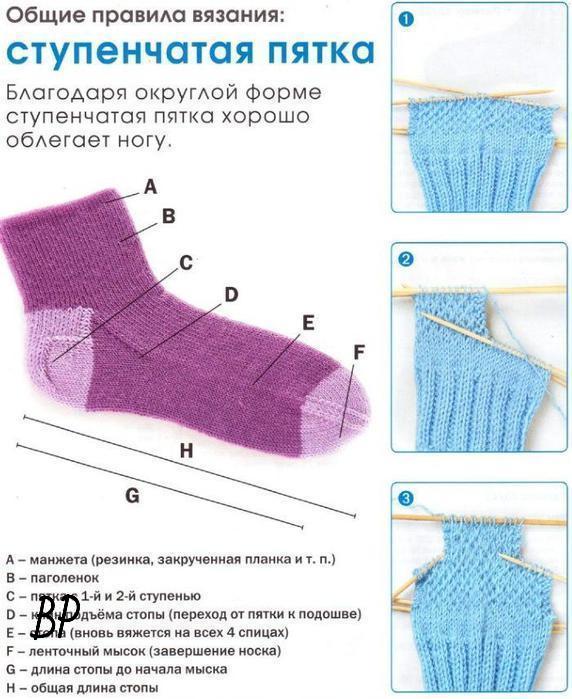 袜子后跟的几种编织方法 - maomao - 我随心动