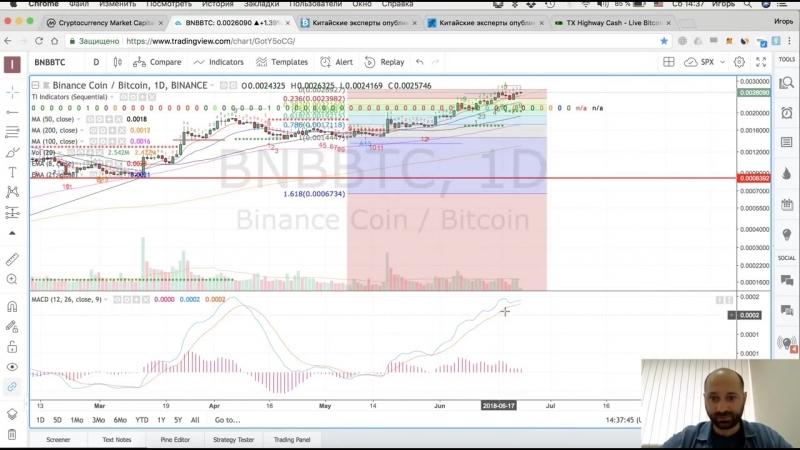 ITuber / Bitcoin по 4 800$ Нужен ли Bitcoin Cash Обзор BitCoin BTC, Binance Coin BNB, BCH