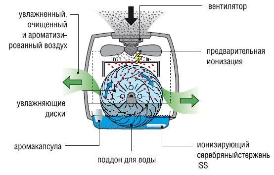 и контроля УЗА-2МК04