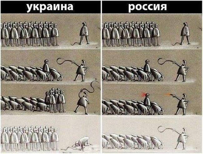 Ситуация на Украине: митинг, который превратился в переворот