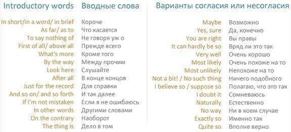 Как сделать пересказ в английском языке