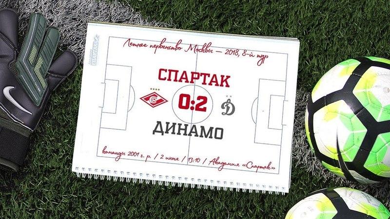 Спартак (2001 г. р.) - Динамо 0:2