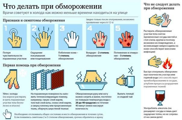 Онкологические клиники в городе москва