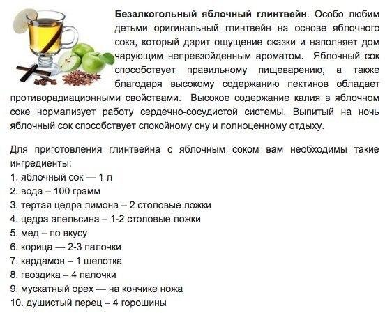 Глинтвейн в домашних условиях простой рецепт с пошагово