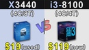 Xeon X3440 3 8GHz Vs i3 8100 GTX 1060 6GB Which is a Better Value For MONEY