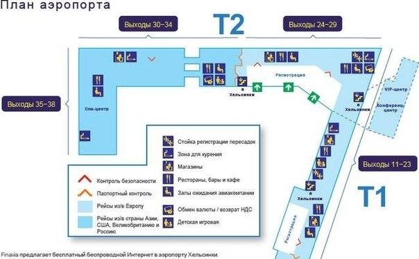 Схема аэропорта Вантаа.