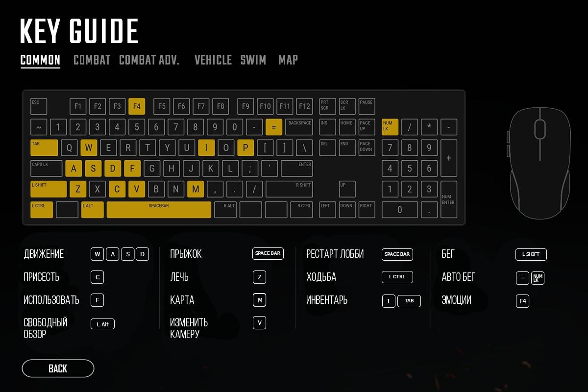 Горячие клавиши клавиатуры в PUBG