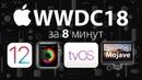WWDC'18 за 8 минут iOS 12 tvOS WatchOS 5 и MacOS Mojave