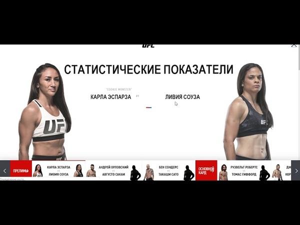 Прогноз от MMABets UFC on ESPN 9: Эспарза-Жардироба, Миллер-Гонсалез. Выпуск №146.Часть 2/6