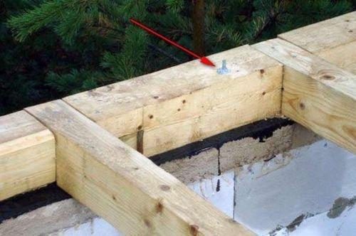 Как осуществить крепление бруса к фундаменту