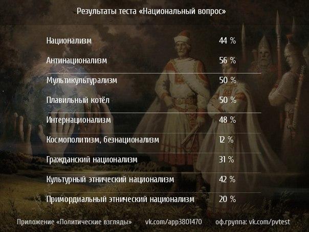 Денис Воложанінов |
