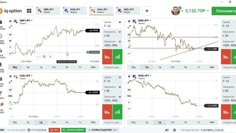 форекс-торговля,история торговли с 01 10 2018