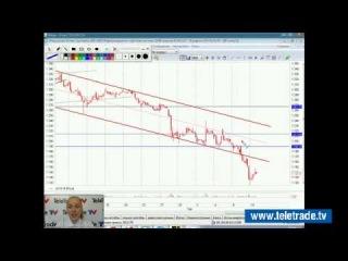 Юлия Корсукова. Украинский и американский фондовые рынки. Технический обзор. 10 сентября. Полную версию смотрите на www.teletrade.tv