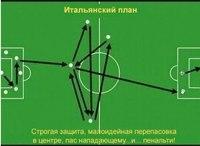 ставропольская федерация футбола